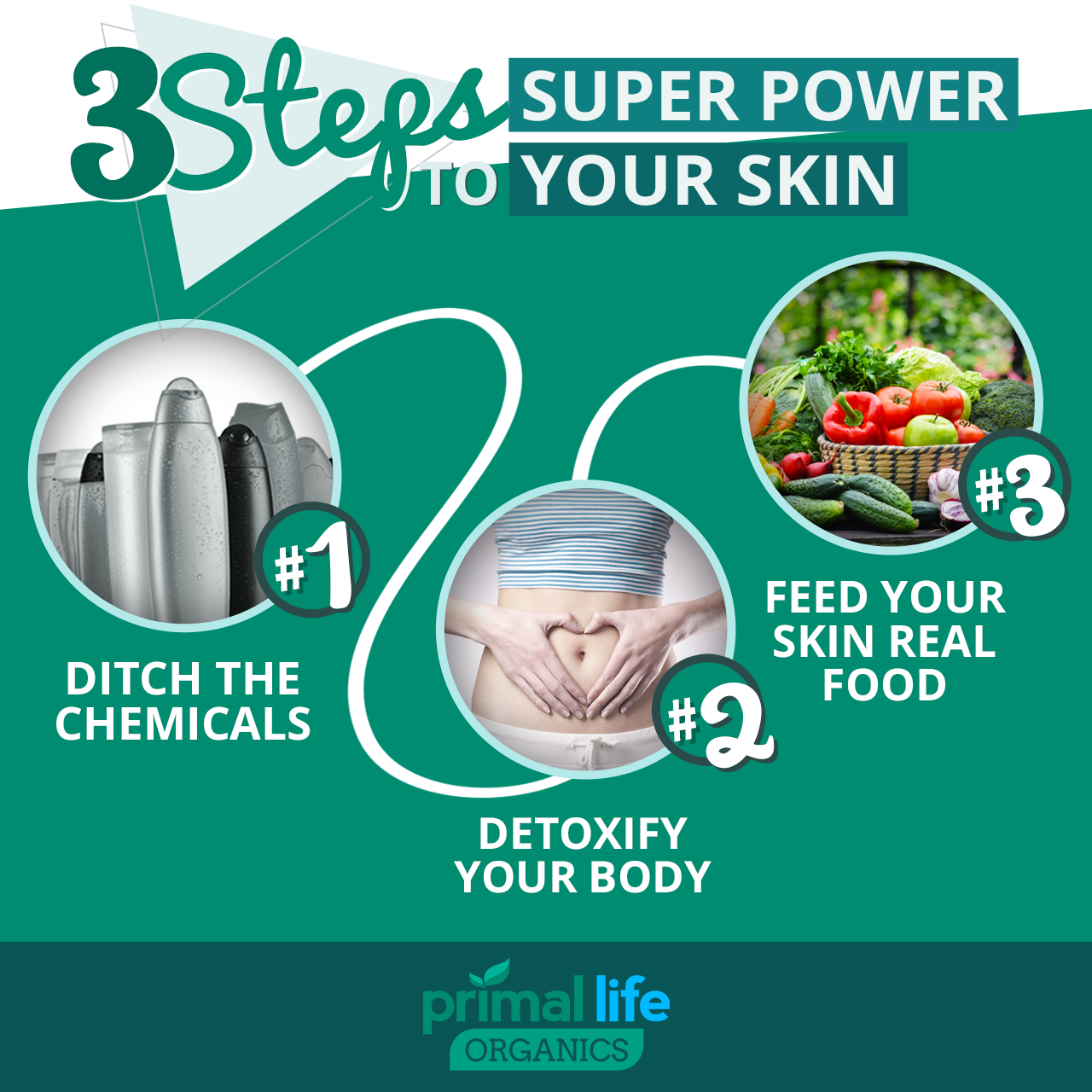 3 Steps to Super Power Your Skin infographic