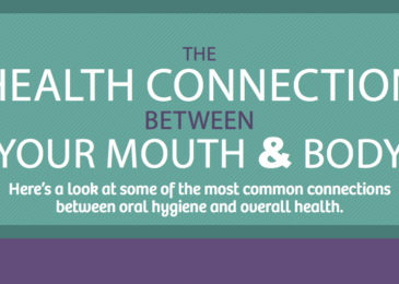 The Health Connection Between Your Mouth and Body