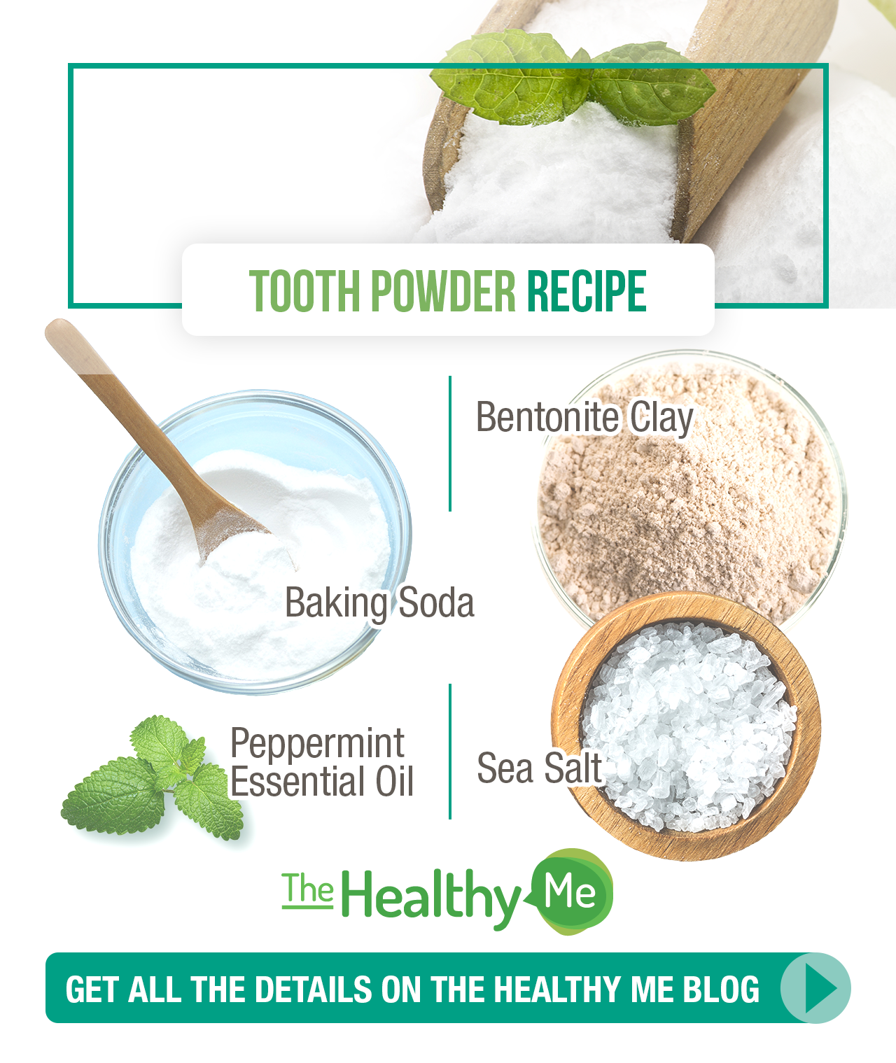 HowTo-MakeToothpowder-Infographic1